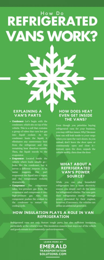 How Do Refrigerated Vans Work?